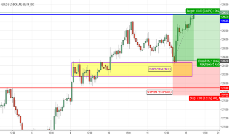 XAUUSD: Catch of the Day