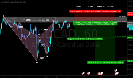 USDCAD: A pattern based trade setup with extended targets for 1:3.95 RR