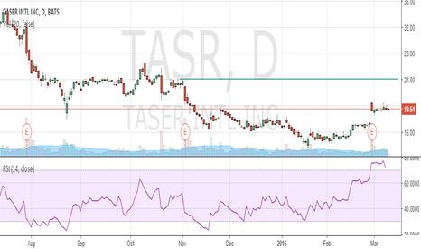 TASR: Long