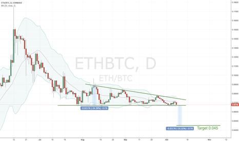 ETHBTC: ETHBTC descending triangle long term trade