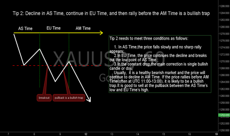 XAUUSD: Tip 2: Drop, Drop, Then Rally Is a Bullish Trap