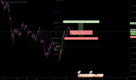 USDJPY: Wave 5 possible