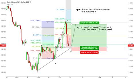 GBPUSD: GBPUSD Continuation Trend - EW Analysis