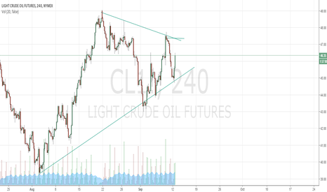 CL1!: US Crude oil Short term triangle upper bound short