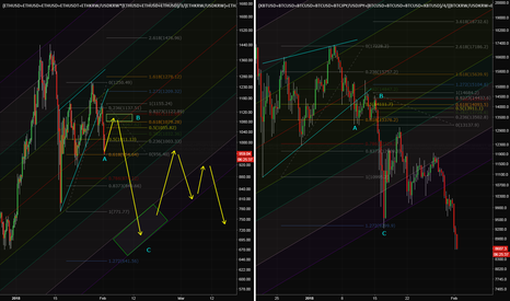 (XBTUSD+BTCUSD+BTCUSD+BTCUSD+BTCJPY/USDJPY+(BTCUSD+BTCUSD+BTCUSD+XBTUSD)/4/((BTCKRW/USDKRW+BTCKRW/USDKRW)/2)*(BTCKRW/USDKRW+BTCKRW/USDKRW))/7: Another ETH & BTC Comparison (I know another bearish ETH chart)