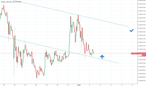 XVGBTC: THE ANALYZE WOULD BE FAILED IF THE TREND LINE BE BROKEN
