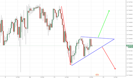 CADCHF: cad chf triangle