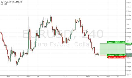 EURUSD: LONG with narrow SL