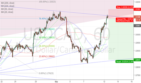 USDCAD: Sell top of range