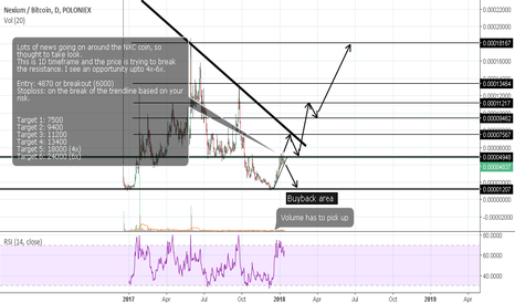 NXCBTC: Nexium with huge opportunity 4x-6x