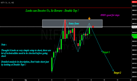 NIFTY: Nifty 50 : Looks can Deceive, So Beware !