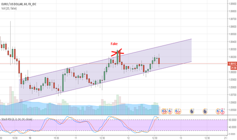 EURUSD: trend line holding upside