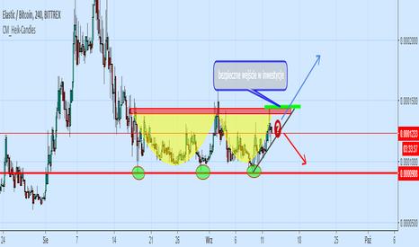 XELBTC: cena w trendzie bocznym możliwe wyjście ceny górą