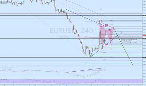 EURUSD: EUR/USD Correction, Long Bias Until...