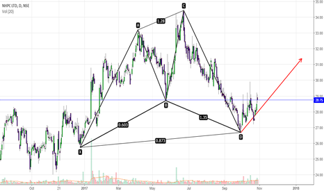 NHPC: NHPC  is a buy for tgt of 31