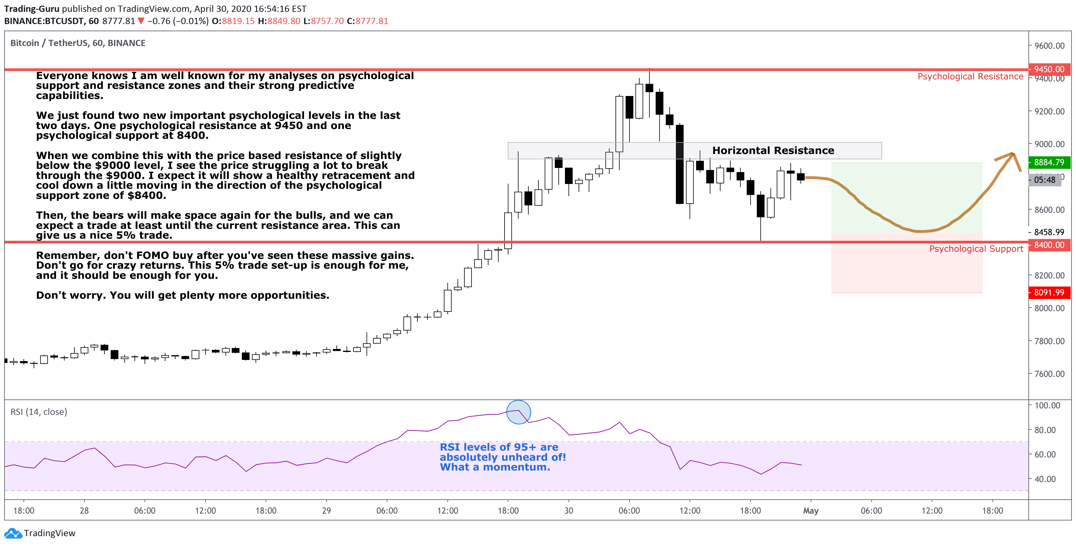 Trading directly in tradingview mariner investment group seeding new lawn