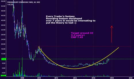 PARACABLES: Trader's Fantasy