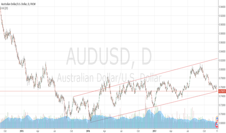 AUDUSD: wallaby awakes