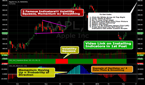 AAPL: 2 Popular Indicators! Volatility Squeeze, Momentum w/ Smoothing