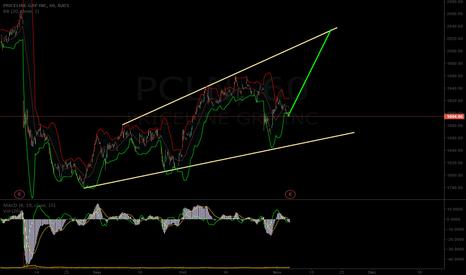 PCLN: $PCLN potential short term chart path