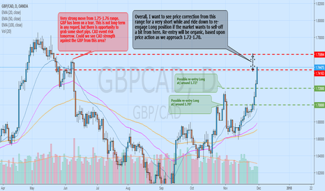 GBPCAD: GBPCAD short? Let's grab a few pips and re-engage Long