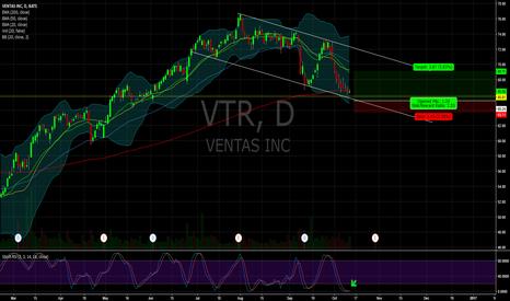 VTR: $VTR