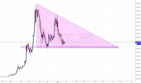 XVGBTC: VERGE Continuation or Drop?