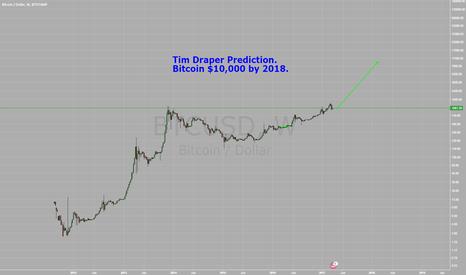 BTCUSD: Tim Draper $10,000 Bitcoin Prediction by 2018.