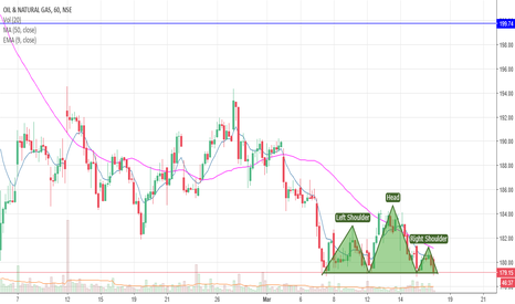 ONGC: H&S FORMATION