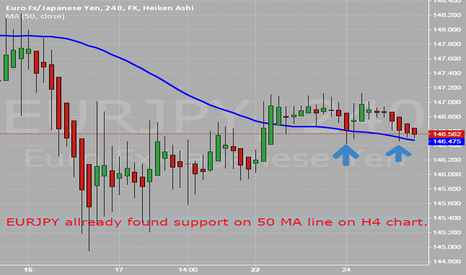 EURJPY: EURJPY moves up next period.