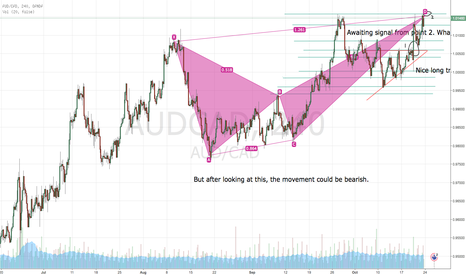 AUDCAD: At first i short this price action would be bullish?
