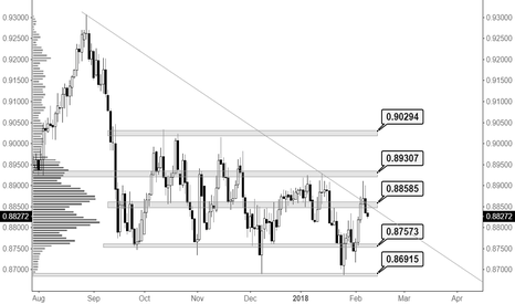 EURGBP: BoE Preview with fundamental backdrop and key levels