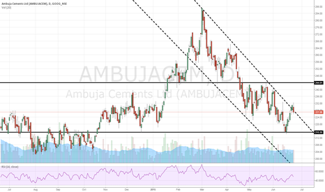 AMBUJACEM: Selling sentiment to continue after short covering in Ambuja