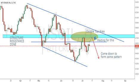 USOIL: US OIL 1D TIME FRAME - BE PATIENT AND READY FOR SELL