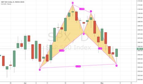 SPX: Bullish Bat Pattern