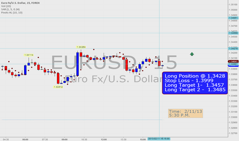 EURUSD: EUR/USD Trade Set-up for February 11-12th,