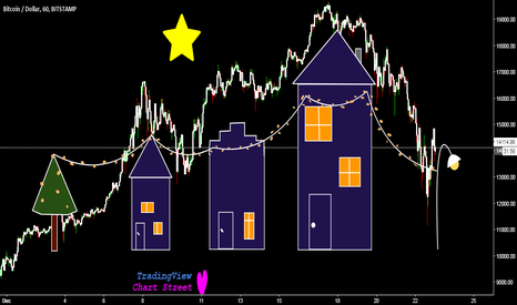 BTCUSD: Chart Street | Christmas illustration