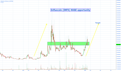 INFXBTC: Influxcoin (INFX) HUGE opportunity