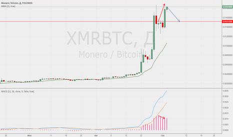 XMRBTC: Monero Diver