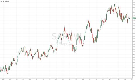 SAP: Buy SAP  SpoonFed Investor Community Trade