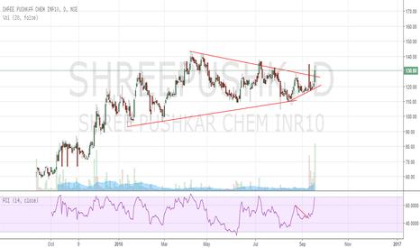 SHREEPUSHK: Shree Pushkar Chemicals