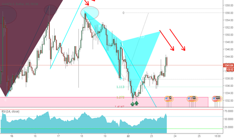XAUUSD: Potential Short on  1H Gold