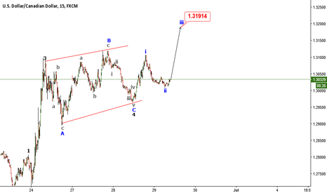 USDCAD: USDCAD third wave