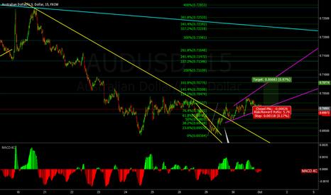 AUDUSD: Possible Expanding Diagonal | Excellent Risk-Reward Ratio Trade
