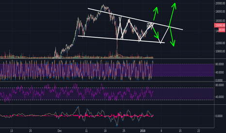 BTCUSD: BTC options