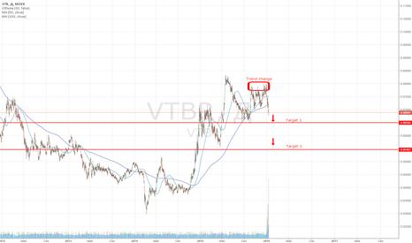 VTBR: VTBR