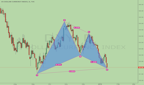 DXY: DXY, bullish Gartley completed! LONG!