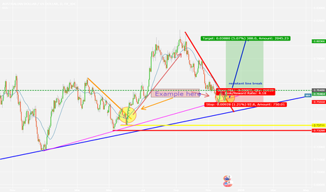 AUDUSD: AUDUSD long entry
