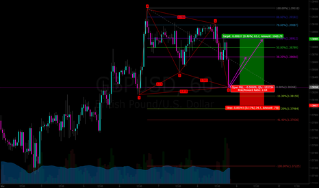 GBPUSD: GBPUSD gartley long