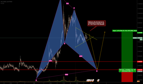 LSKUSD: Lisk: Which way?